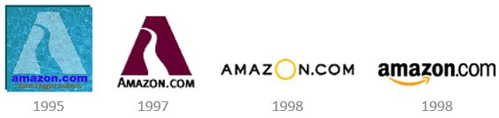 Amazon logo evolution