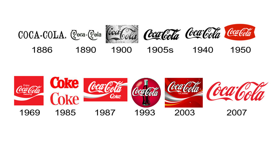 coke logo evolution